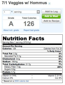 This is the nutrition stats for this weeks veggie box, as displayed after I logged the contents of it into caloriecount.about.com