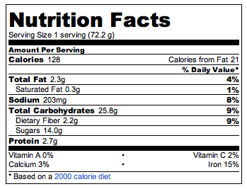 Nutrition information for one blueberry oatmeal muffin